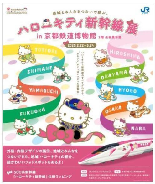 ハローキティ新幹線展ポスター